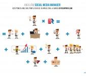 Anunț de angajare: Social Media Manager